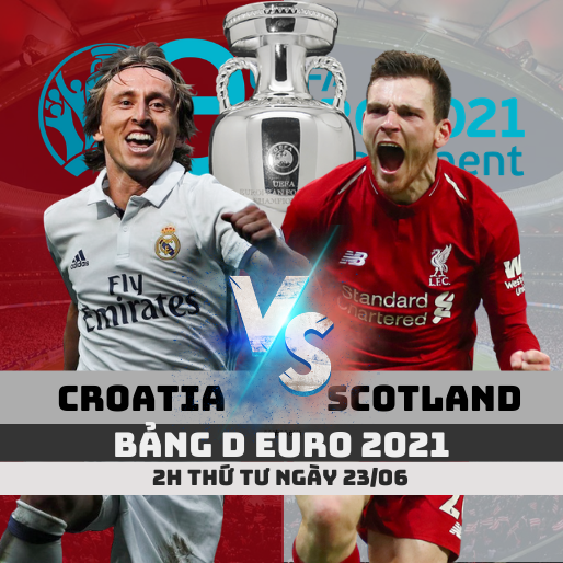 croatia vs scotland euro 2020 soikeo79